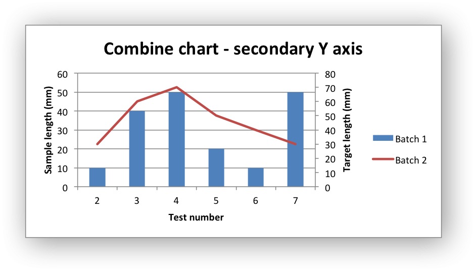 Excelwriterxlsxchart A Class For Writing Excel Charts