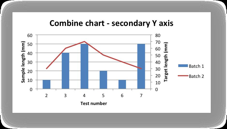 Chart image.