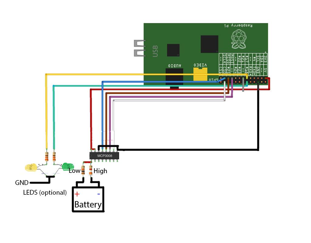 Image of wiring