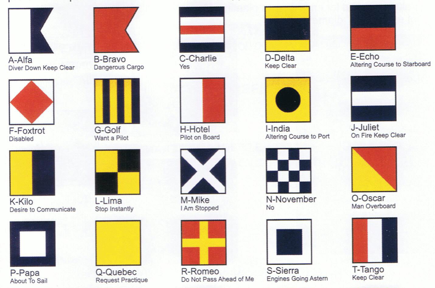 Signal Flag Alphabet Graphic