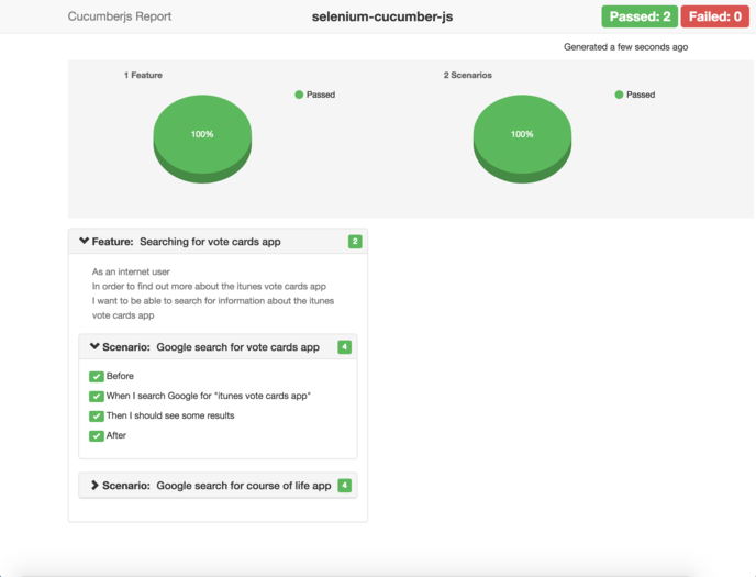 Cucumber HTML report