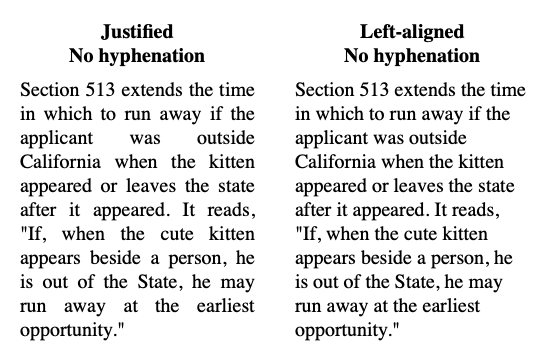 Text without hyphenation