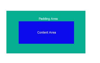 Padding Area Image