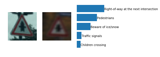 Traffic Sign Recognition with Tensorflow - Giovanni Claudio