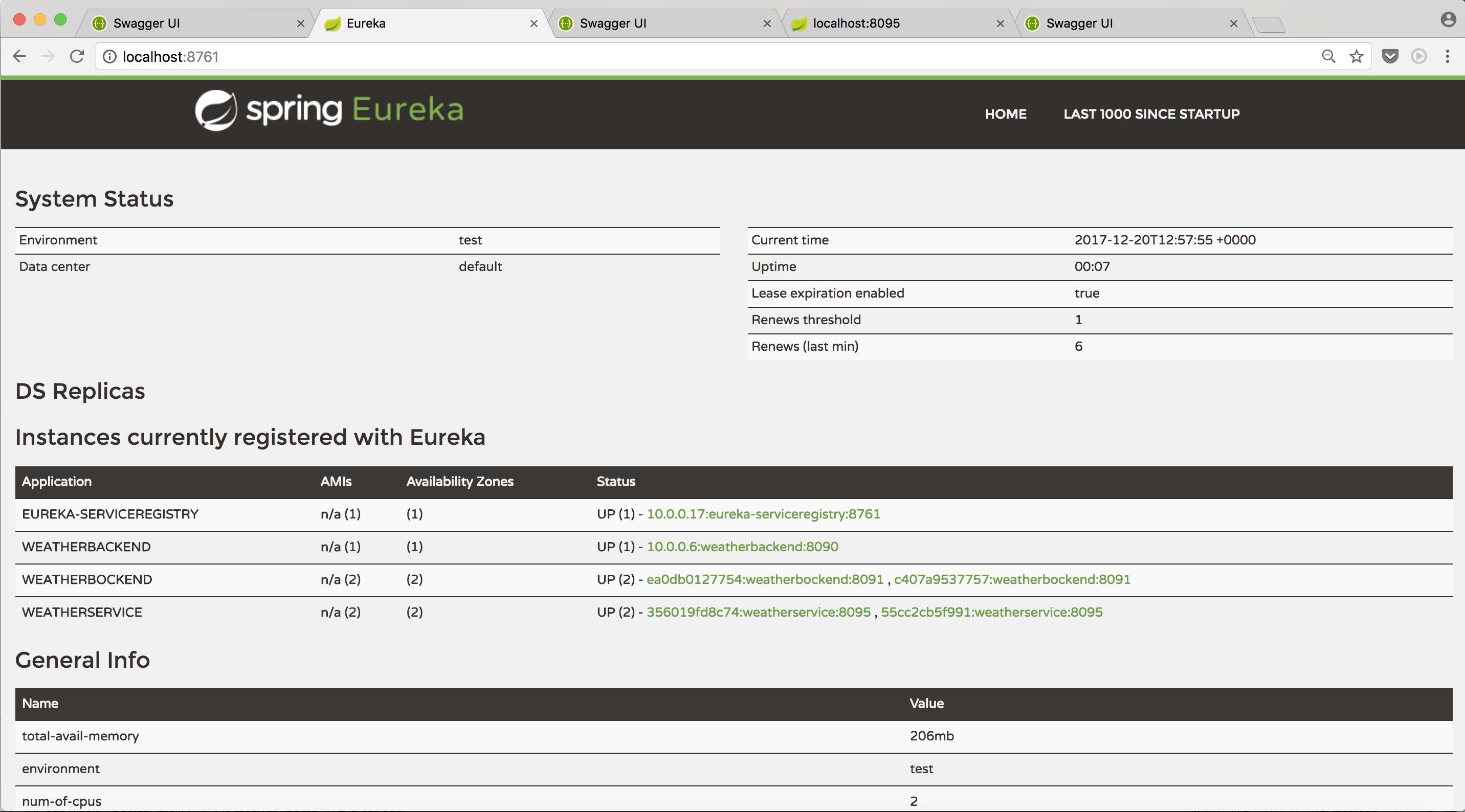 docker-swarm-services-registered-eureka