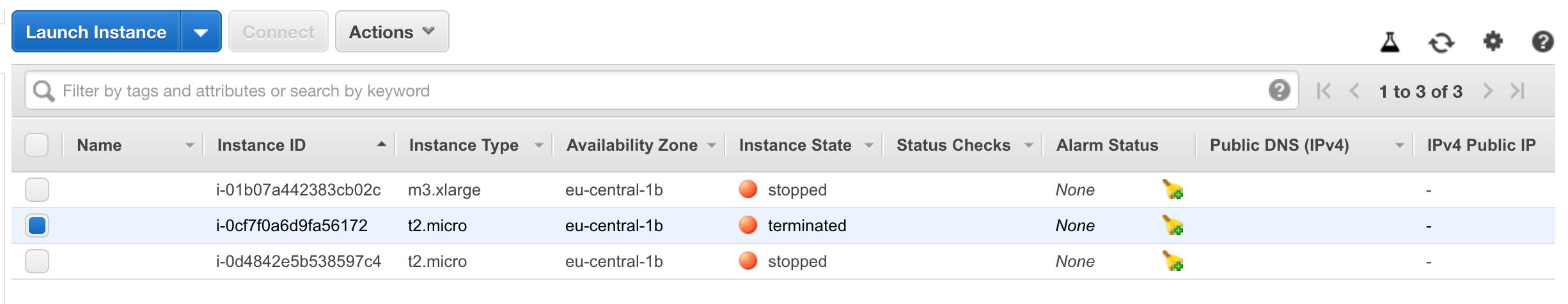 aws-ec2-management-console-instance-terminated