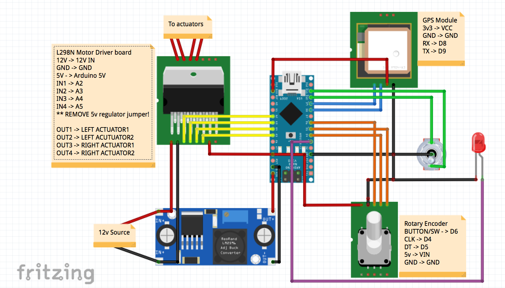 Github  Surfactuator  Arduino Gps Surfgate