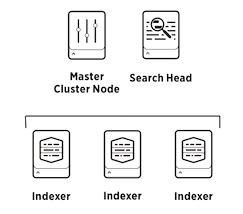 Splunk indexer cluster