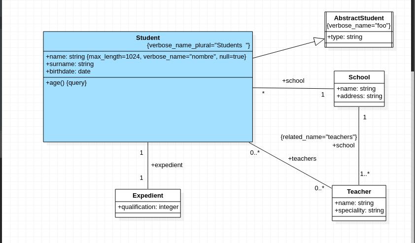 GitHub - josemlp91/staruml-django: This extension for StarUML(http