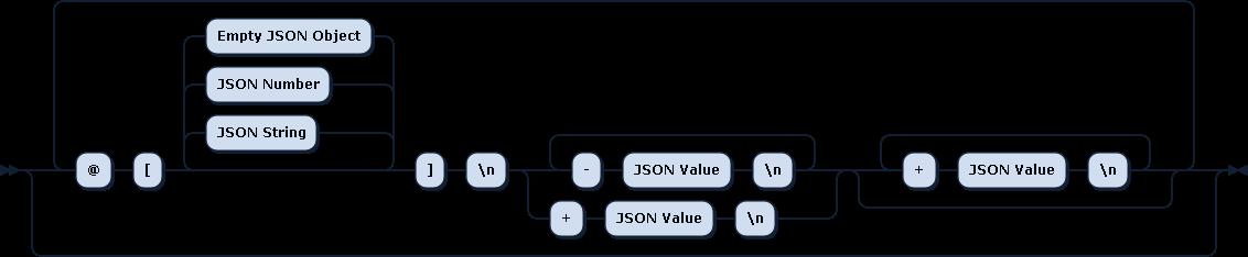 Railroad diagram of EBNF
