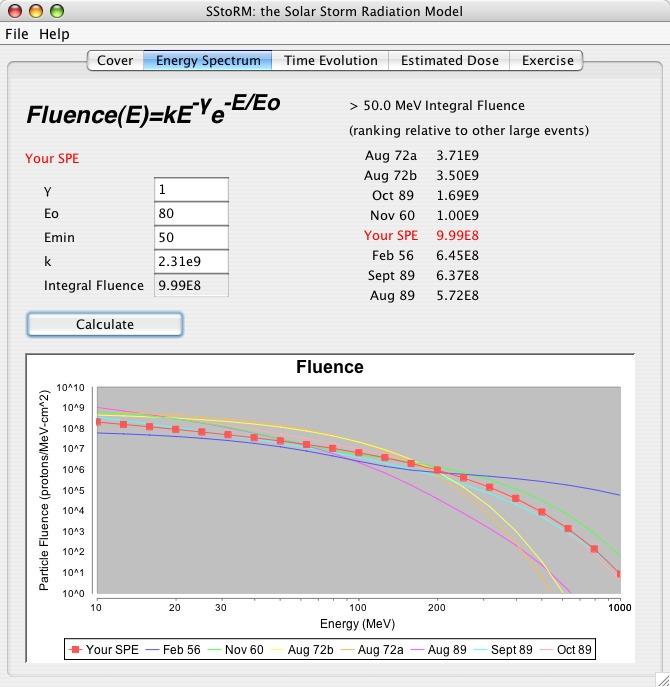 Screenshot of the Energy Spectrum.