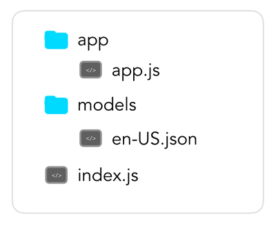 Jovo Folder Structure