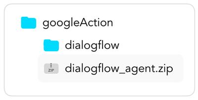 Dialogflow Agent Export