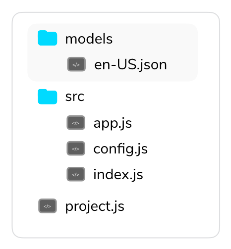 Models Folder in a Jovo Project