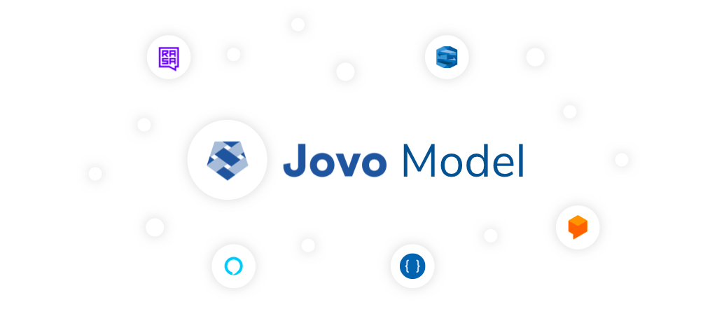 Jovo Model: NLU abstraction for Alexa, Dialogflow, Google Actions, Rasa NLU, Microsoft LUIS, and more