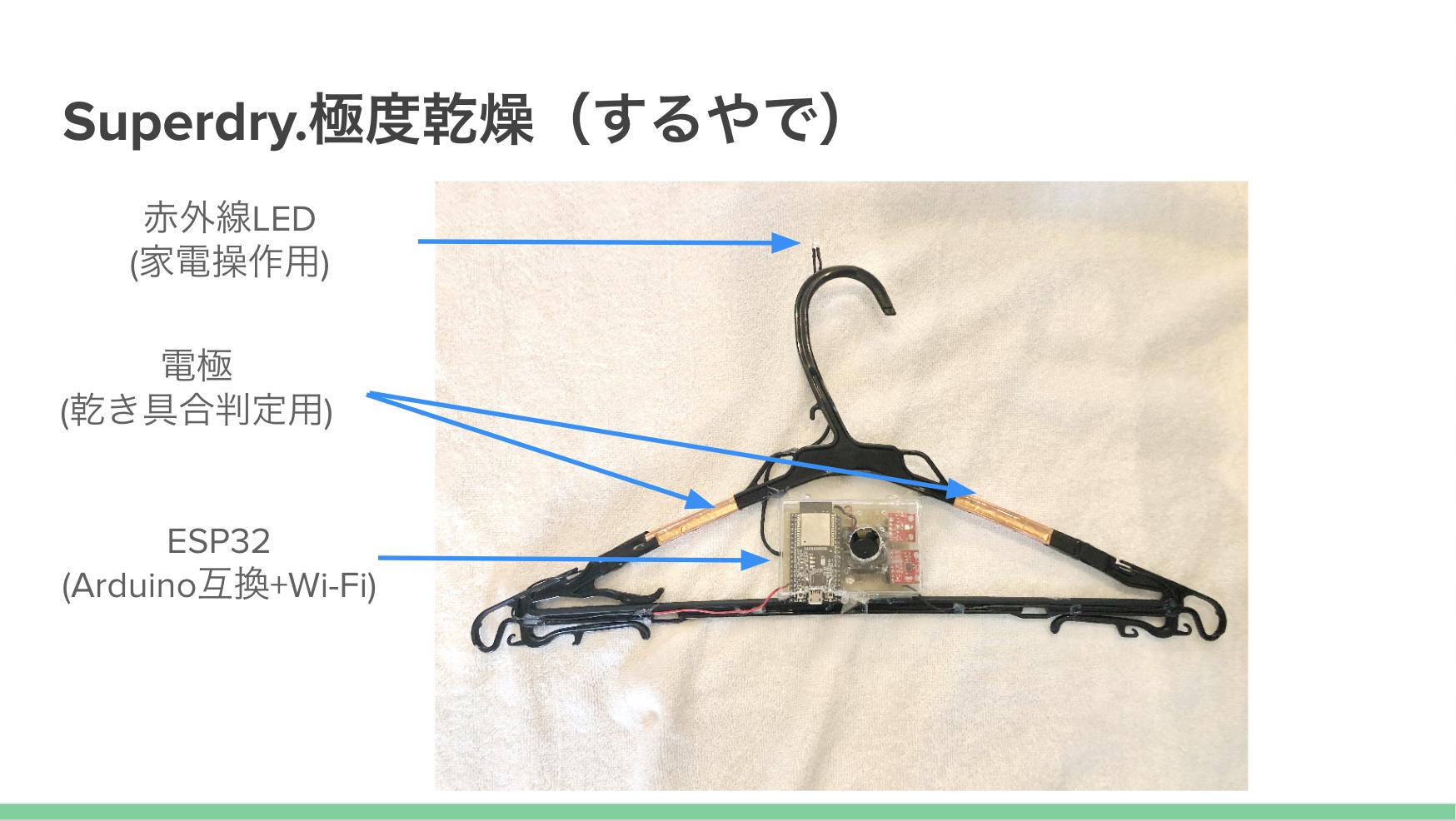 Smart Hanger