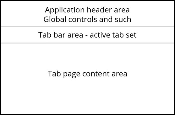 Hanami framework layout