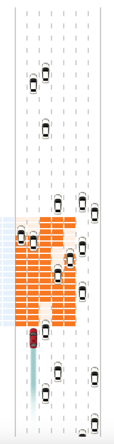 the traffic situation