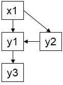 1.1 Example SEM