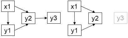 2.5.2 AIC SEM (nested)