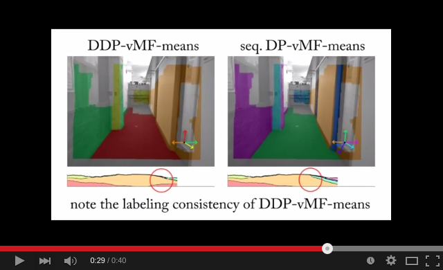 Real-time Directional Segmentation using DDP-vMF-means
