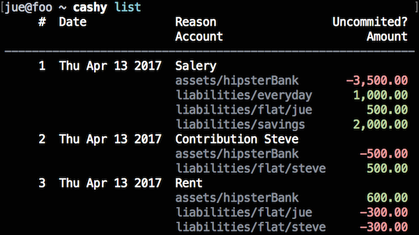 Display all transactions