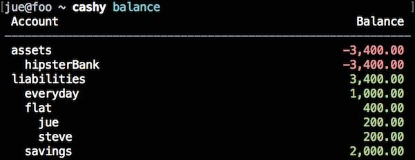 Display balances of all accounts
