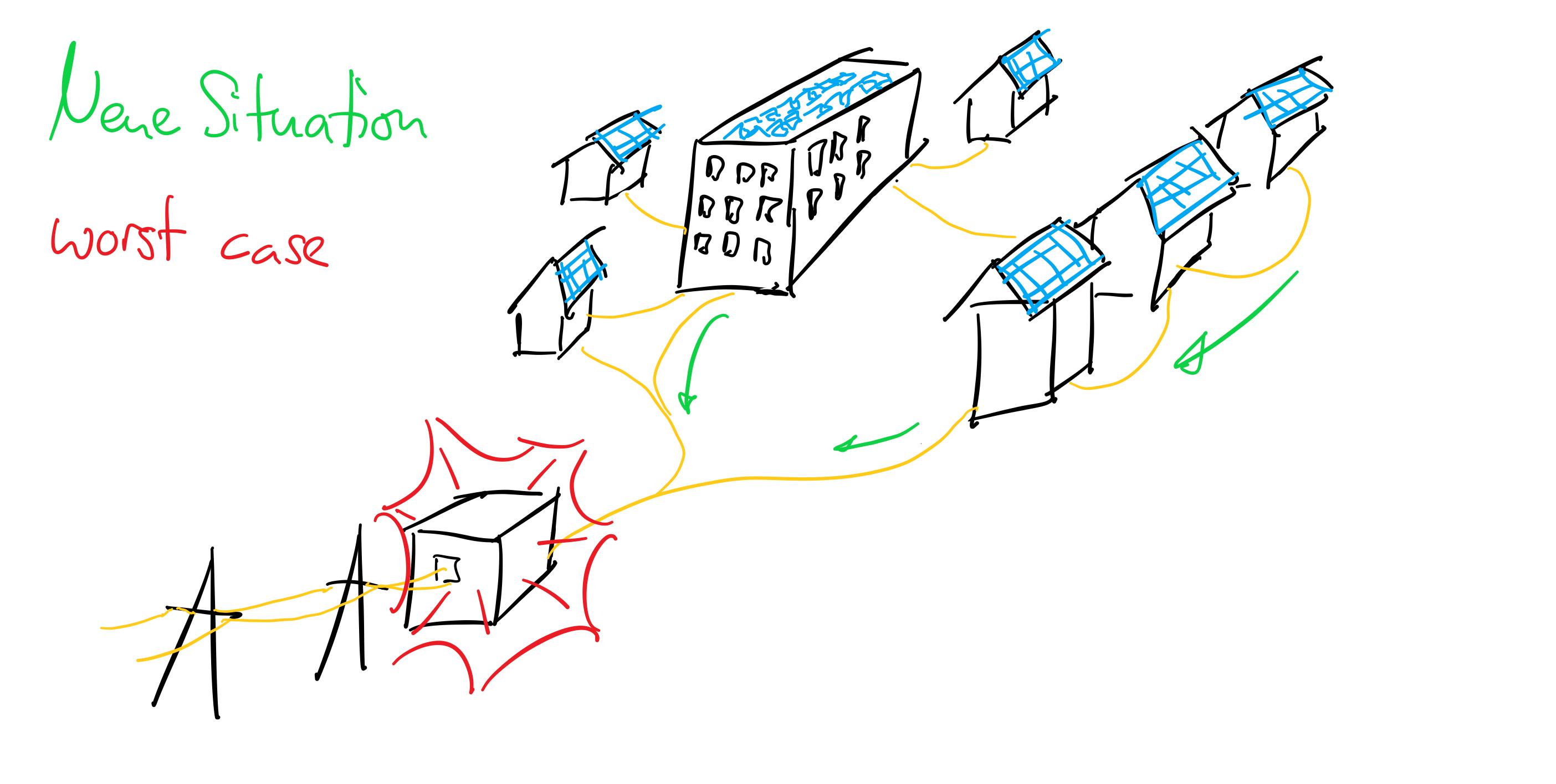 Dezentrale Stromproduktion