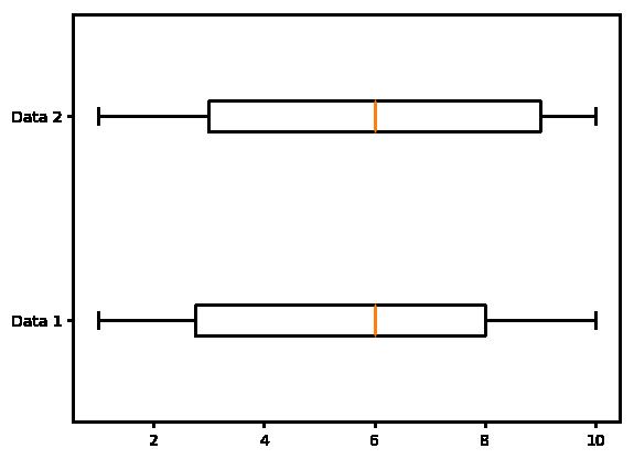 exampleHorizontalBoxplot