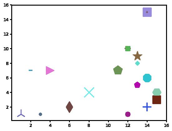 exampleScatterplot2