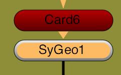 SyGeo DAG