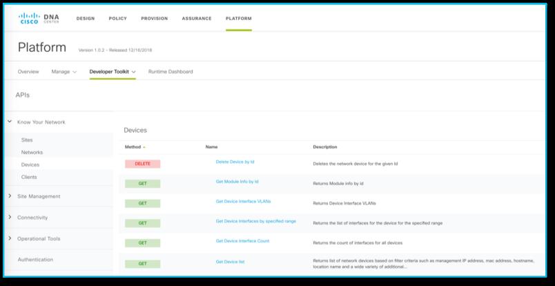 juliogomez/netdevops: The challenge of Dynamic applications