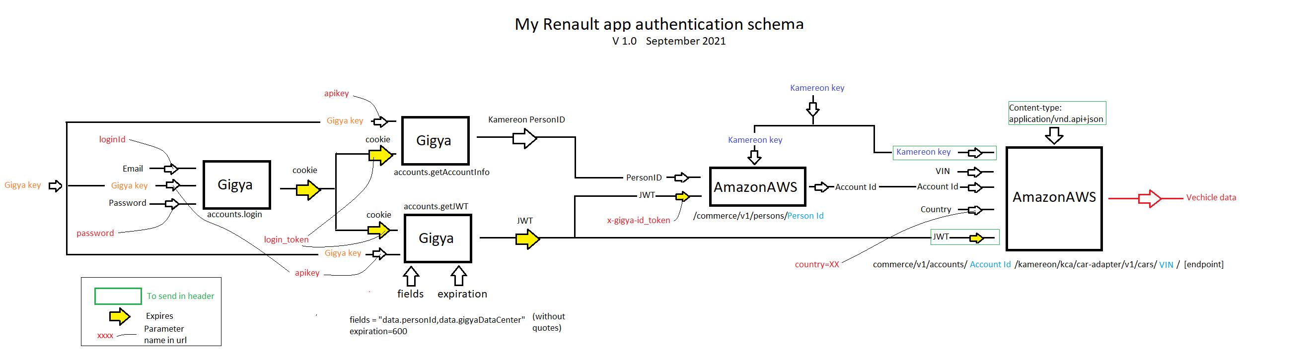 login-schematic.png