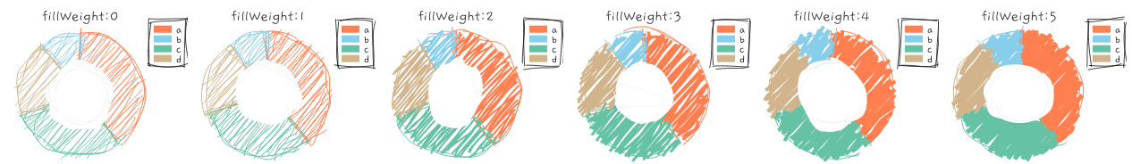 fillStyle examples