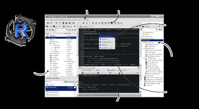R Interface | Komodo IDE Community