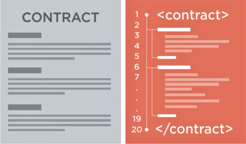 contract_in_code
