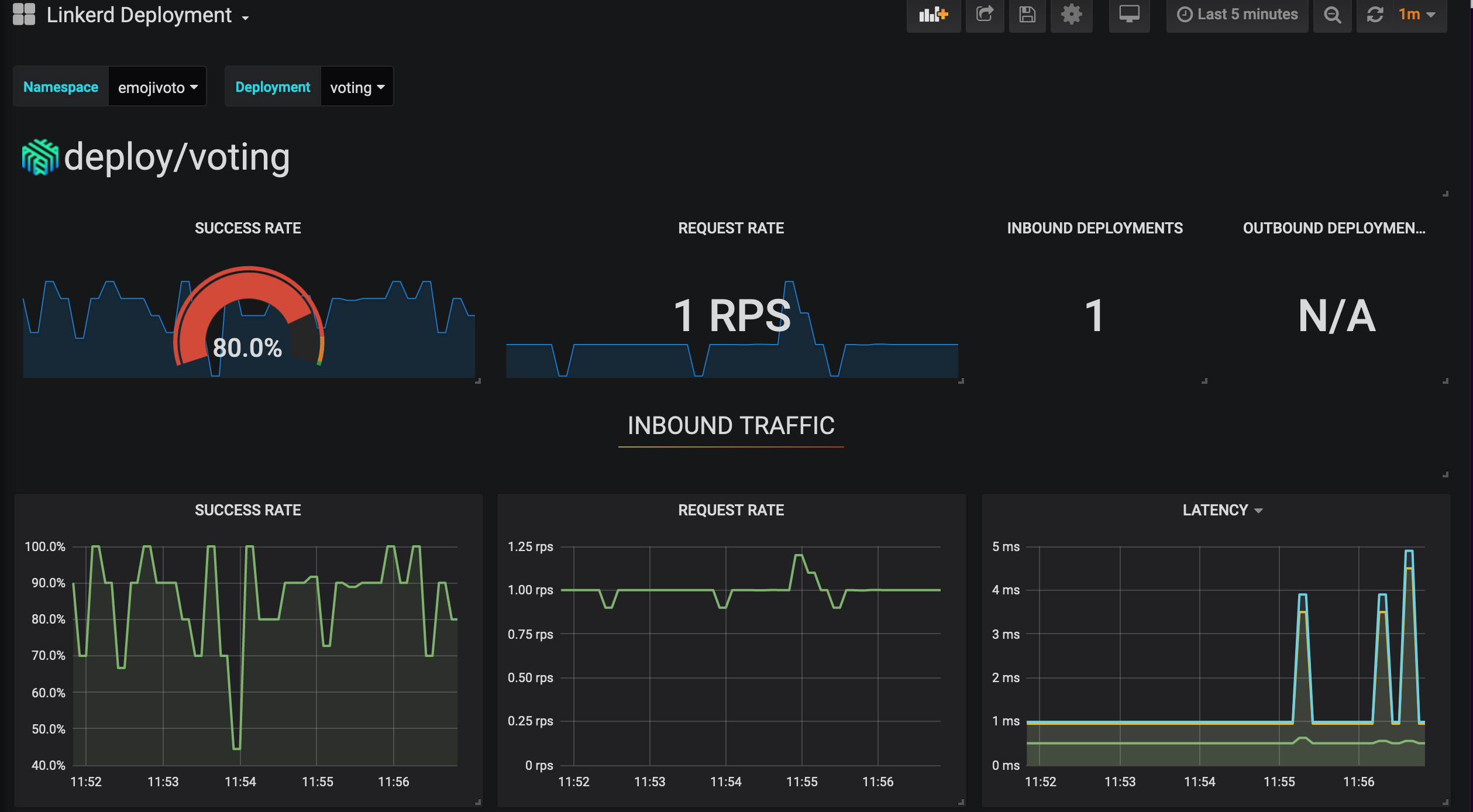 Grafana display