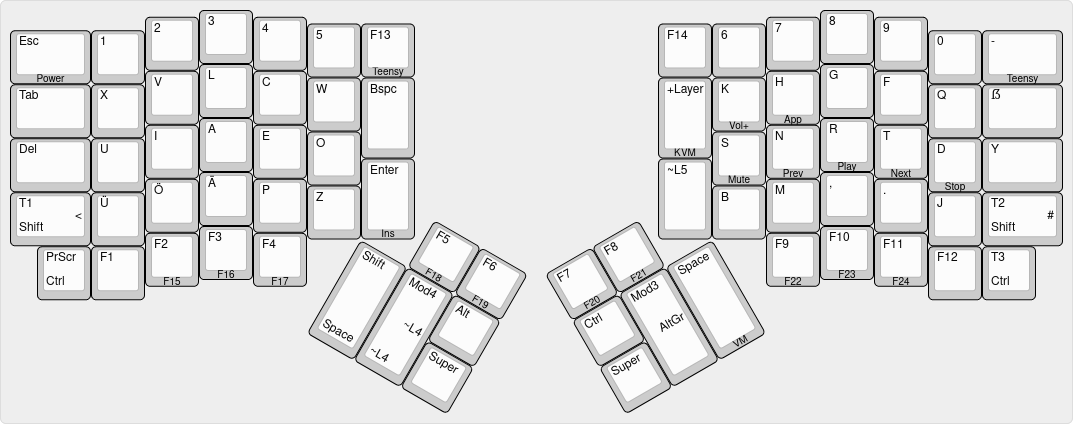 https://raw.githubusercontent.com/kaimi/tmk_keyboard/neo2/layout.png