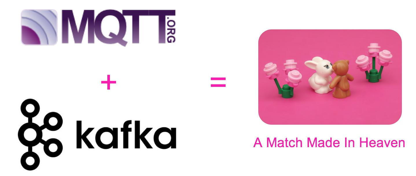 Apache Kafka + MQTT Integration