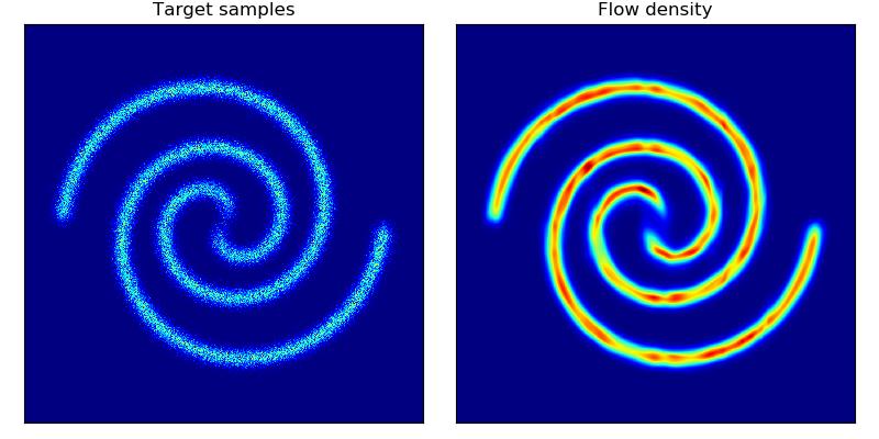 bnaf_2spirals