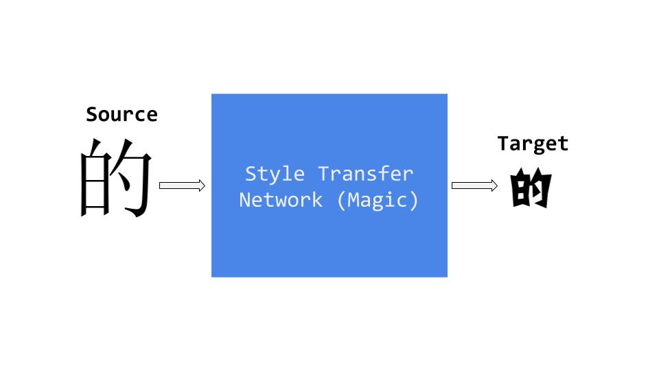 alt network