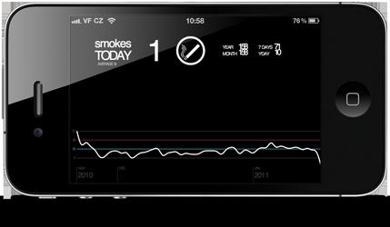 Screenshot: Smokes