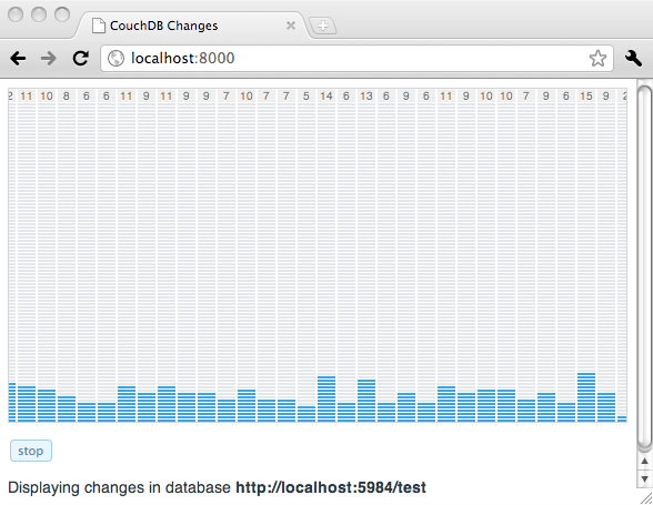 Screenshot: Realtime visualization of CouchDB _changes with Node.js