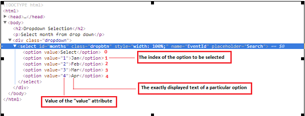 DropDown Methods Explanation