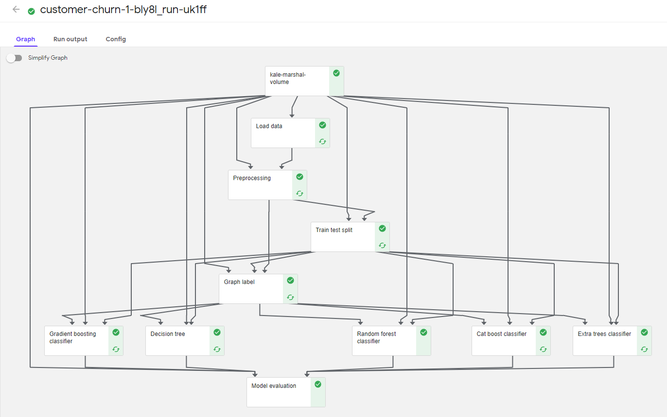 CustomerChurn Workflow