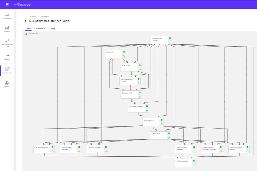 E-Commerce Workflow