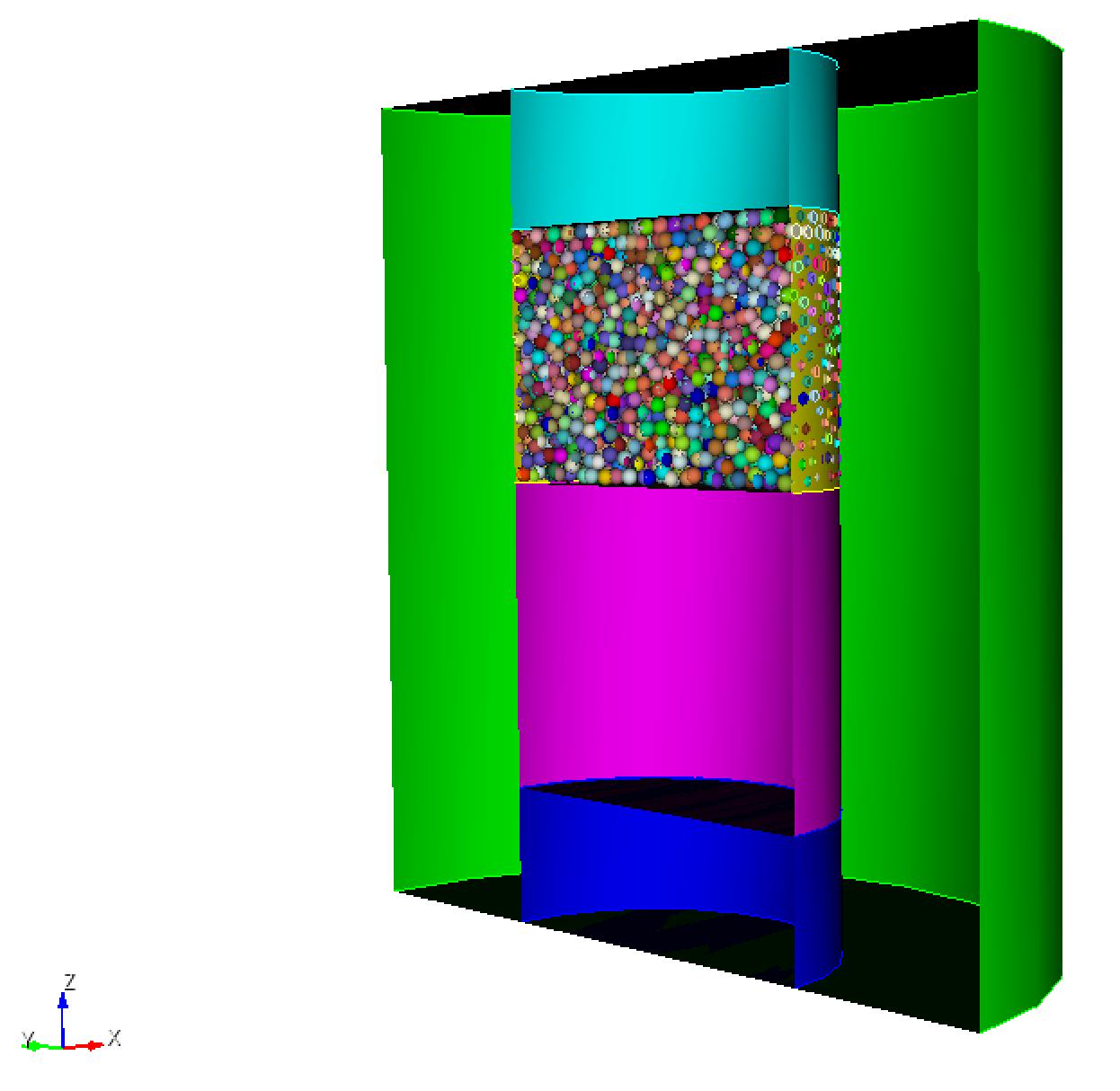 cylinder benchmark, April Novak