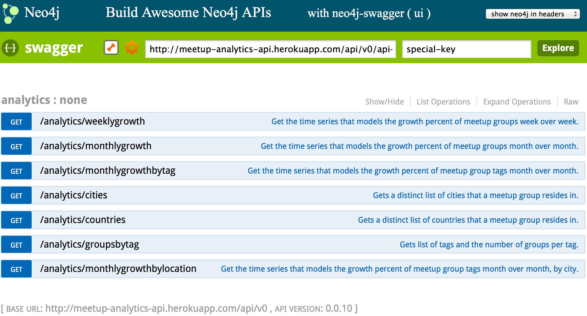 REST API demo