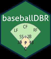 Creating a Baseball Database with baseballDBR