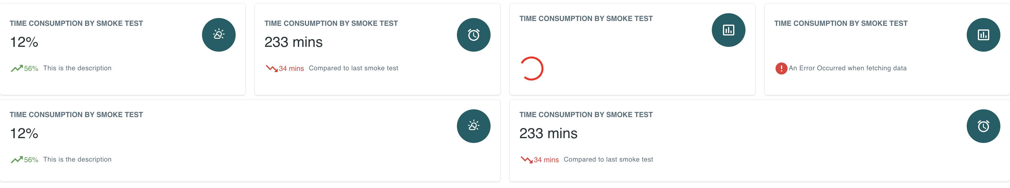 React Metric Card Usage on a Dashboard